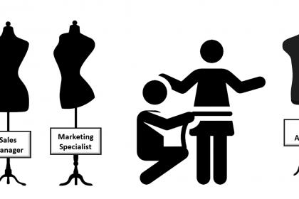 croitor jobul potrivit recruiter candidat ideal ajustare jobul schimbare evolutie placere